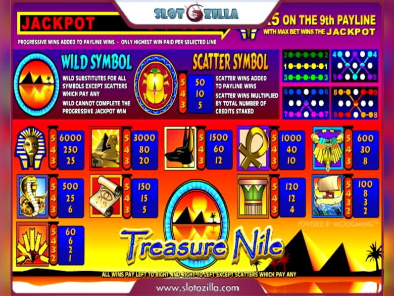 EUR 575 Free Cash at Spinit Casino