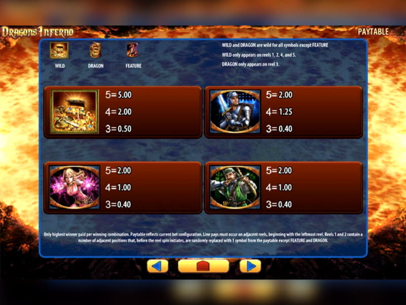 Eur 435 Free Casino Tournament at Spin Palace Casino